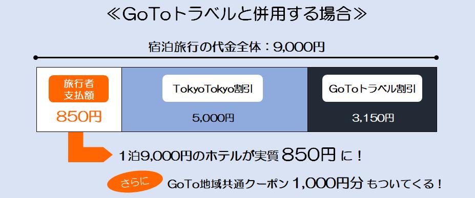 tokyogoto.png